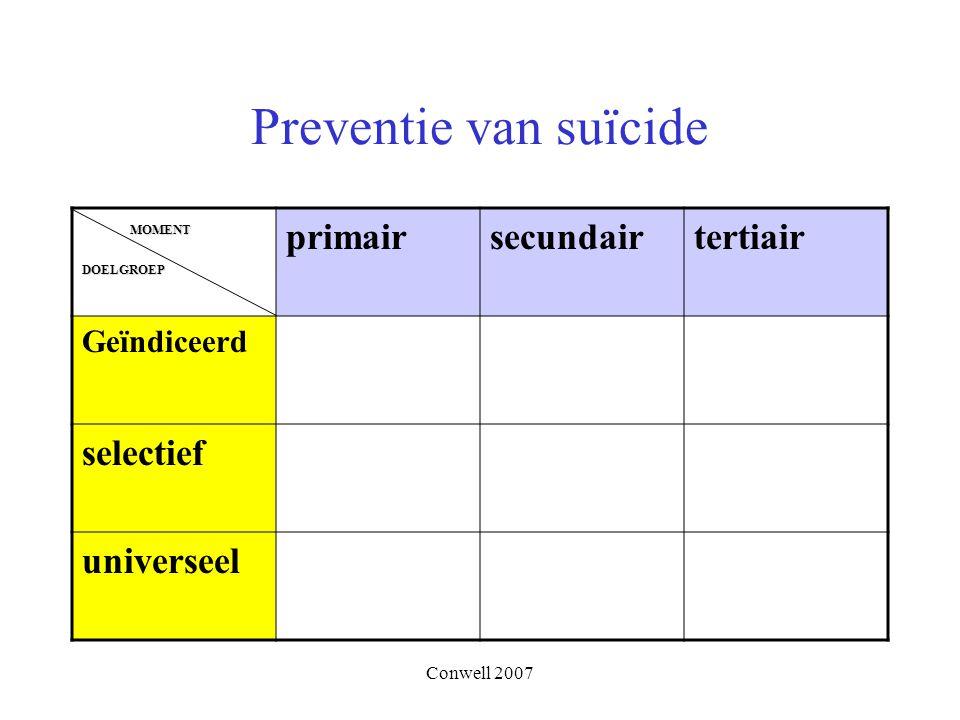 Preventie van suïcide primair secundair tertiair selectief universeel