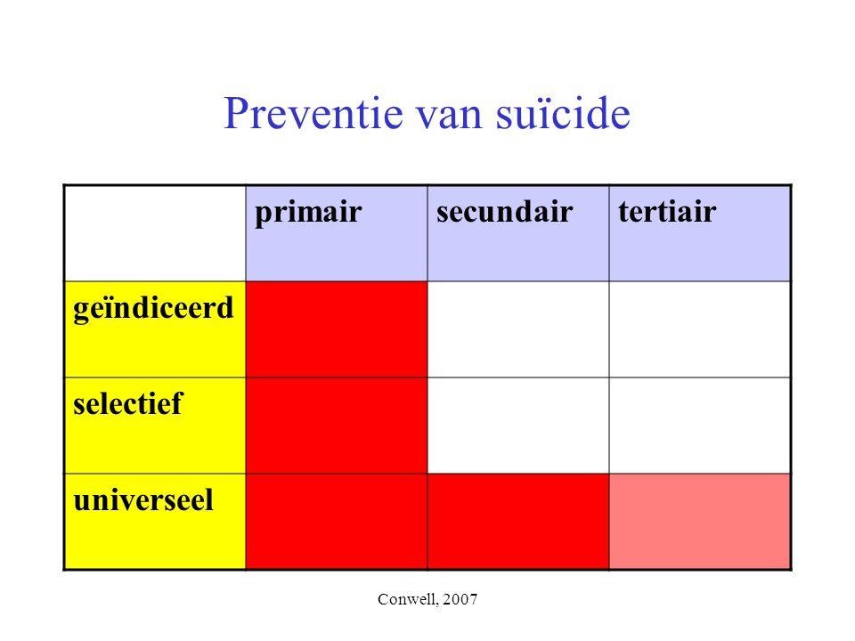 Preventie van suïcide primair secundair tertiair geïndiceerd selectief