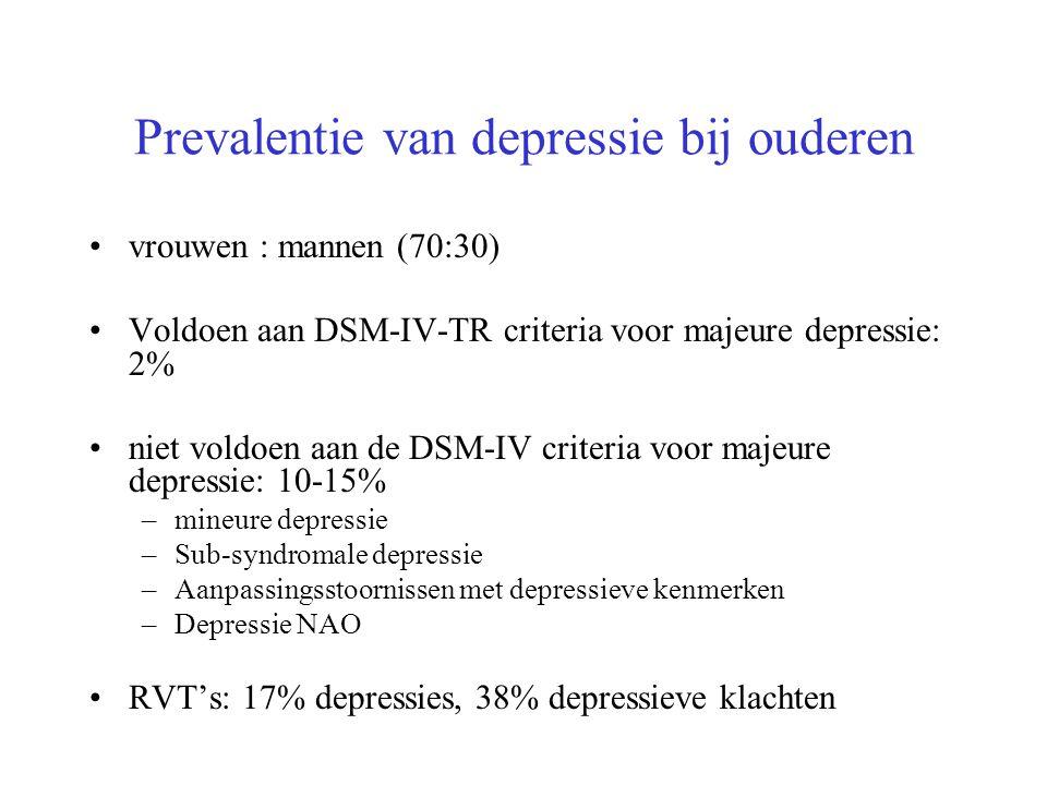 Prevalentie van depressie bij ouderen