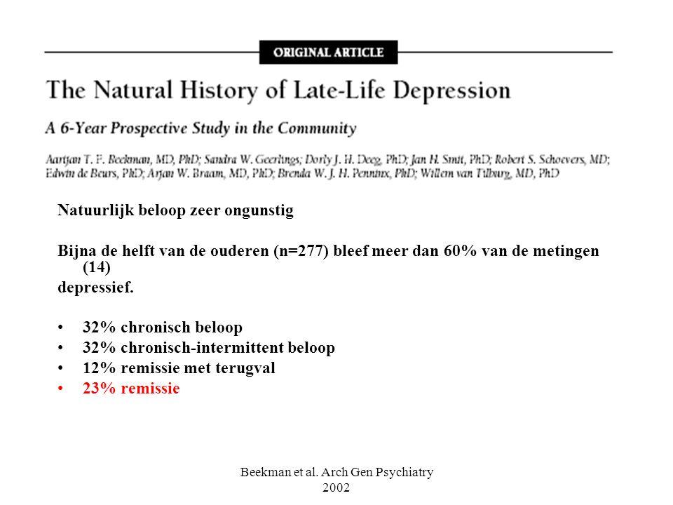 Beekman et al. Arch Gen Psychiatry 2002