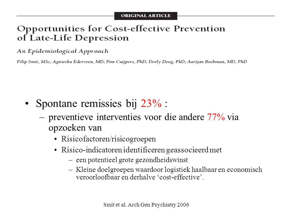 Smit et al. Arch Gen Psychiatry 2006