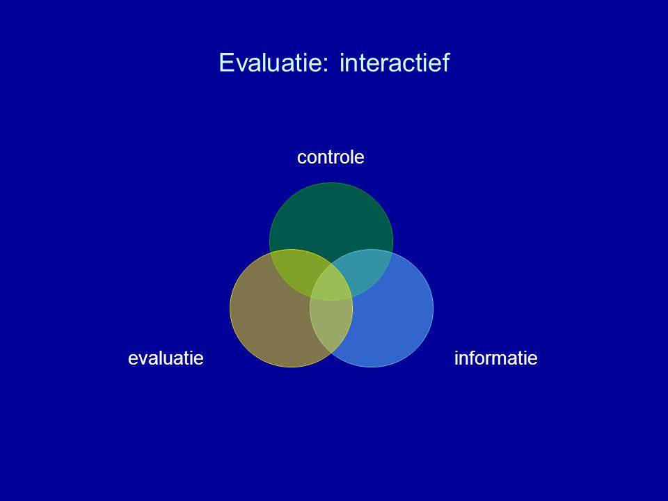 Evaluatie: interactief