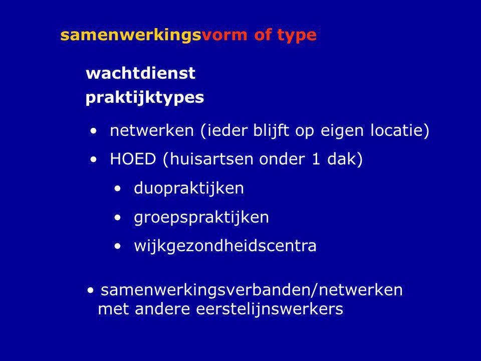samenwerkingsvorm of type