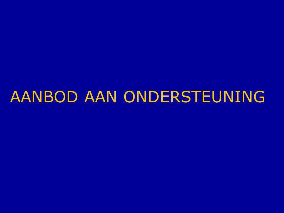 AANBOD AAN ONDERSTEUNING