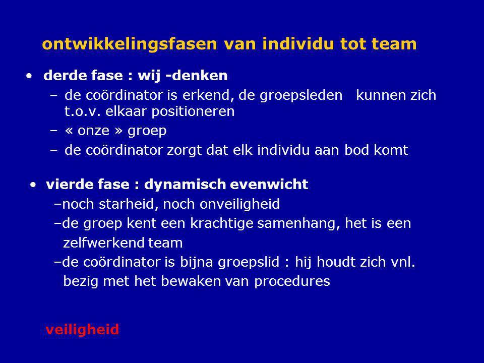 ontwikkelingsfasen van individu tot team