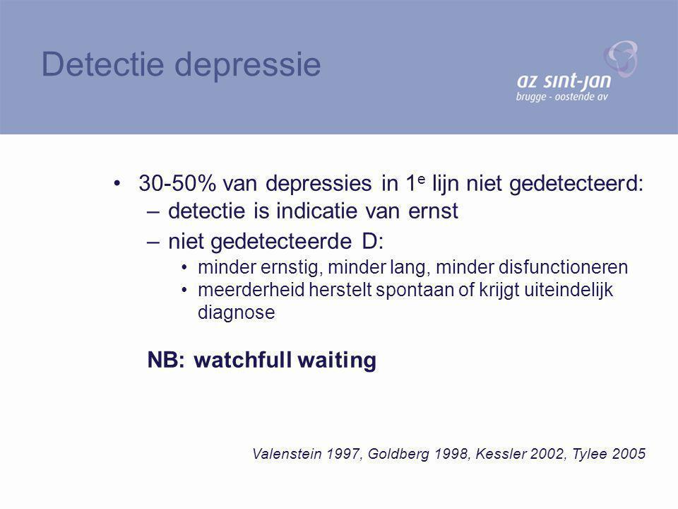 Detectie depressie 30-50% van depressies in 1e lijn niet gedetecteerd: