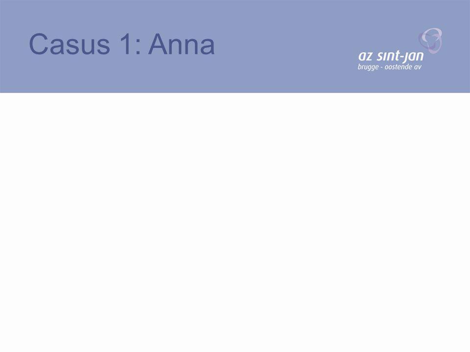 Casus 1: Anna