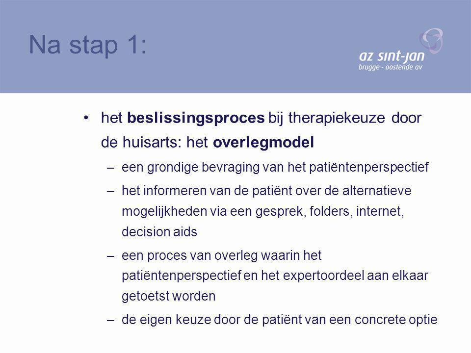 Na stap 1: het beslissingsproces bij therapiekeuze door de huisarts: het overlegmodel. een grondige bevraging van het patiëntenperspectief.
