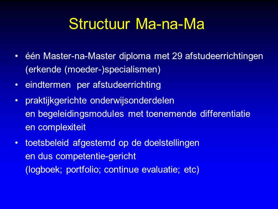 Structuur Ma-na-Ma één Master-na-Master diploma met 29 afstudeerrichtingen (erkende (moeder-)specialismen)