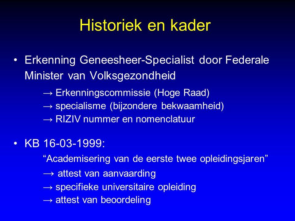 Historiek en kader Erkenning Geneesheer-Specialist door Federale Minister van Volksgezondheid. → Erkenningscommissie (Hoge Raad)