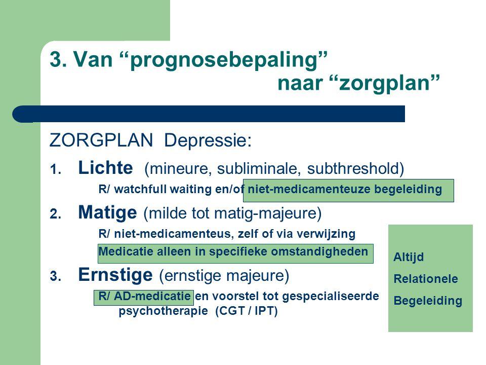 3. Van prognosebepaling naar zorgplan