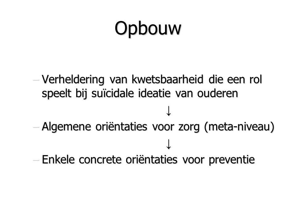 Opbouw Verheldering van kwetsbaarheid die een rol speelt bij suïcidale ideatie van ouderen. ↓ Algemene oriëntaties voor zorg (meta-niveau)