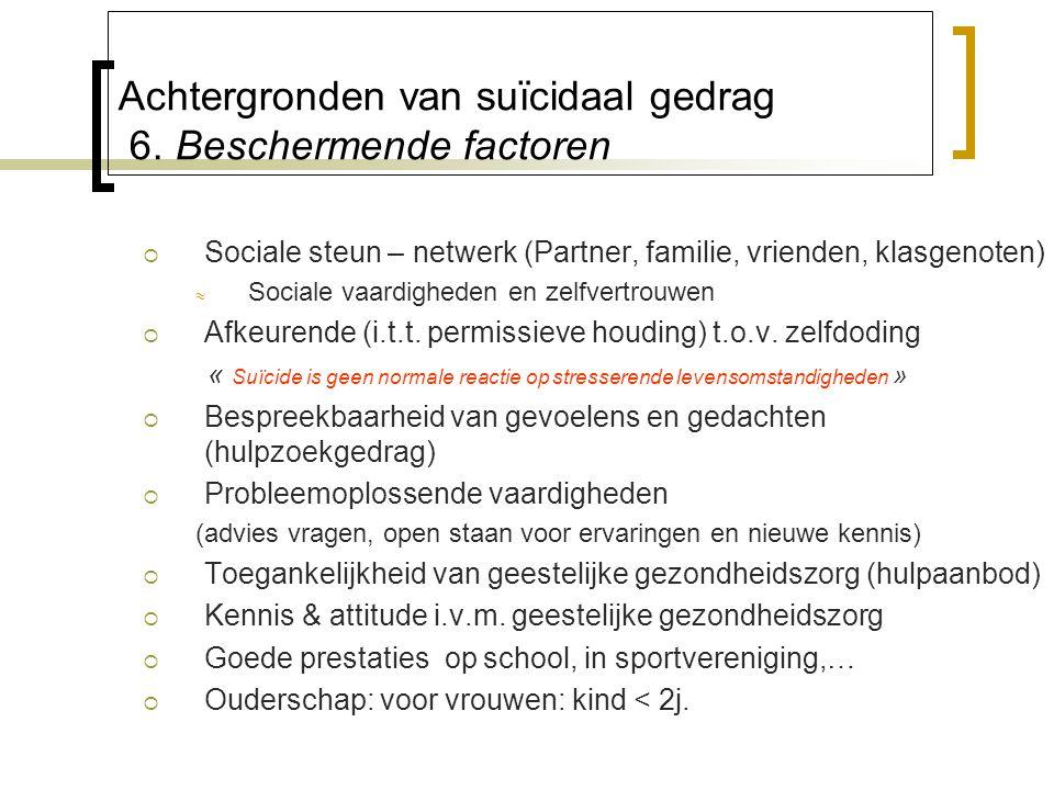 Achtergronden van suïcidaal gedrag 6. Beschermende factoren
