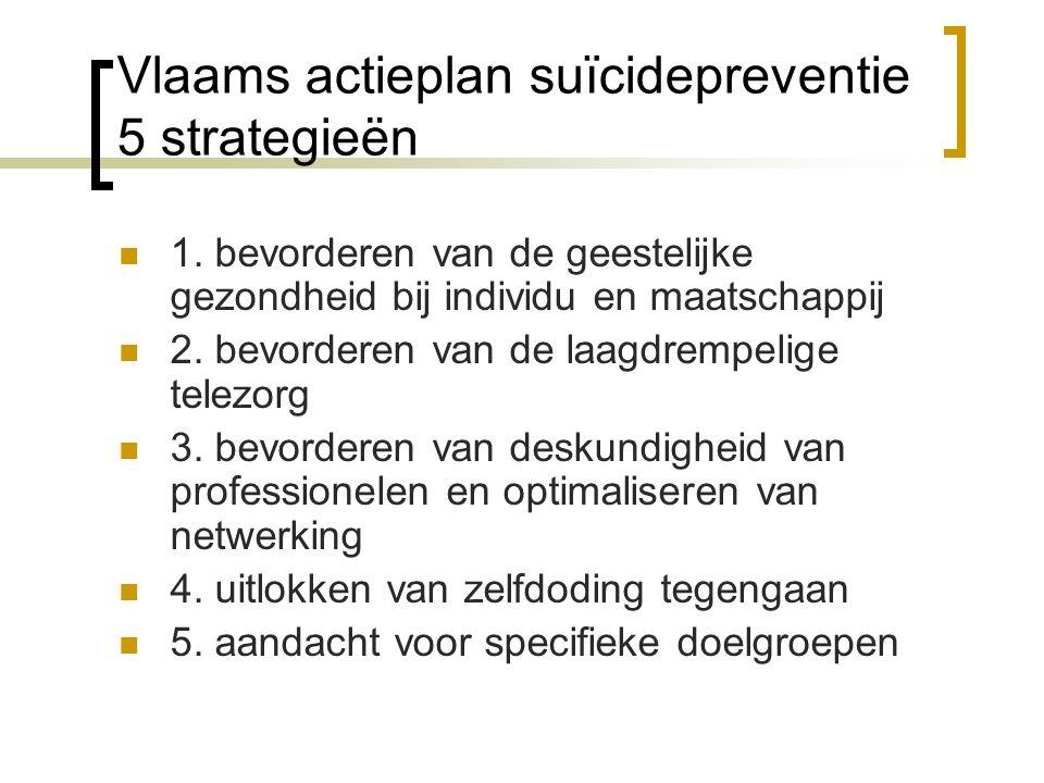 Vlaams actieplan suïcidepreventie 5 strategieën