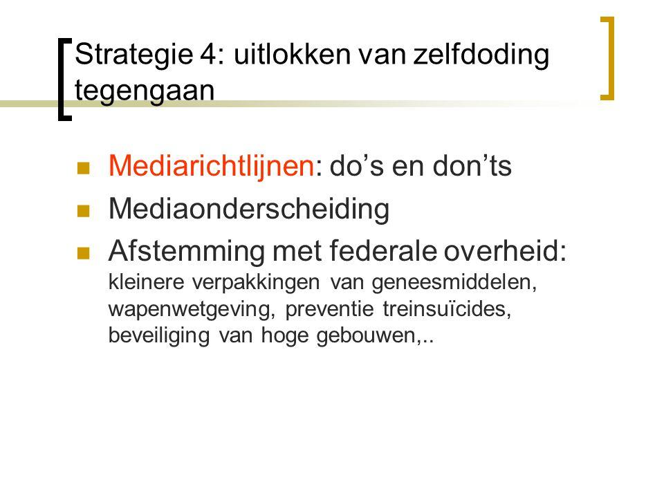 Strategie 4: uitlokken van zelfdoding tegengaan