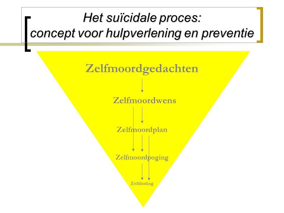 Het suïcidale proces: concept voor hulpverlening en preventie