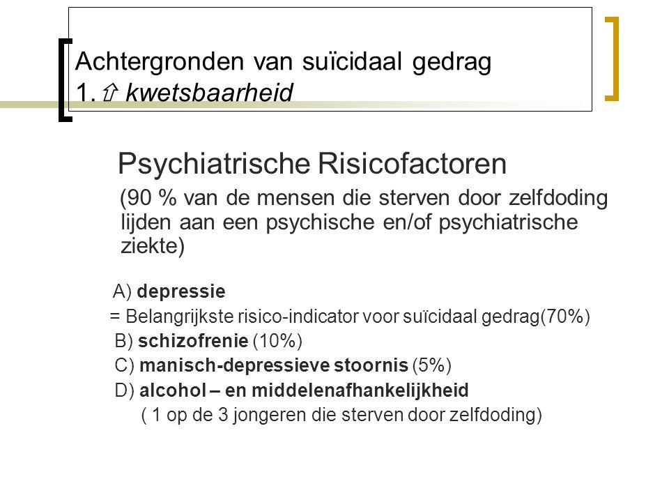 Achtergronden van suïcidaal gedrag 1. kwetsbaarheid