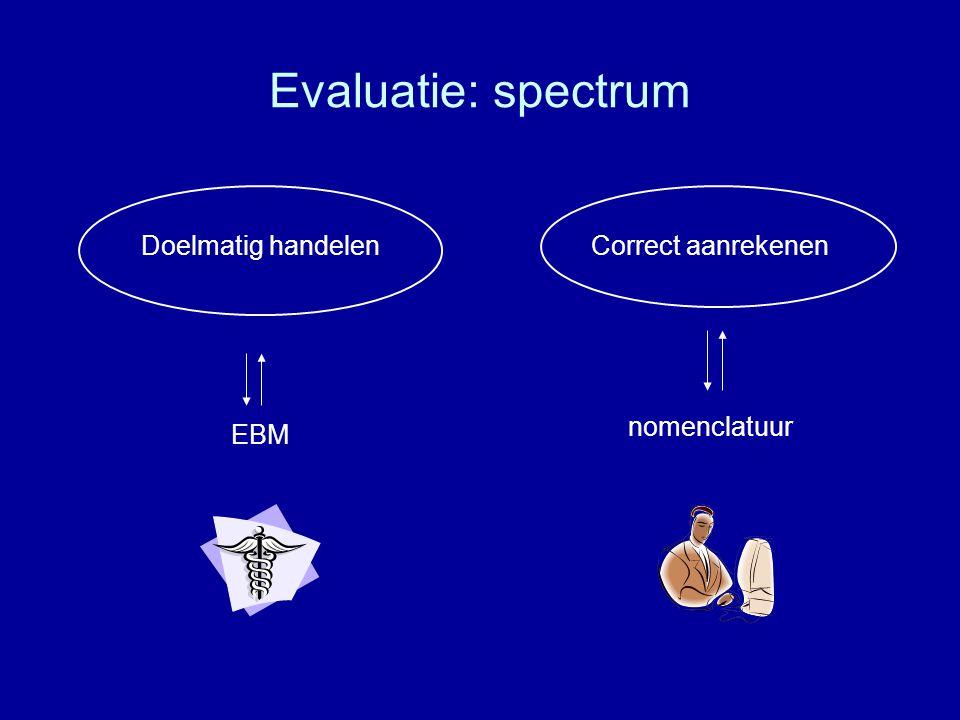 Evaluatie: spectrum Doelmatig handelen Correct aanrekenen nomenclatuur