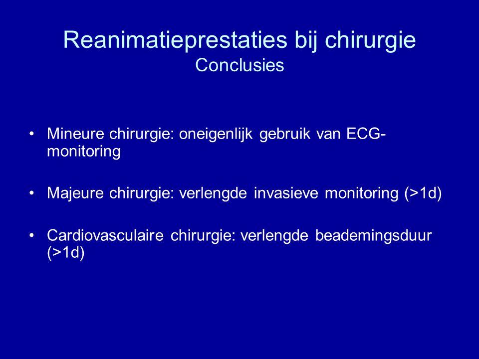 Reanimatieprestaties bij chirurgie Conclusies