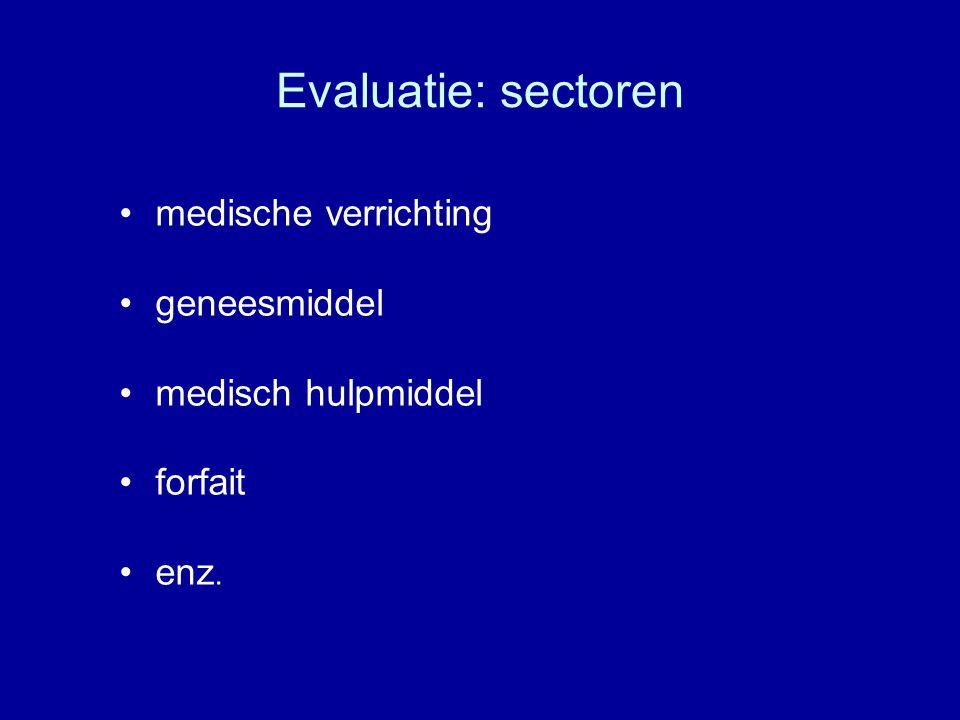 Evaluatie: sectoren medische verrichting geneesmiddel