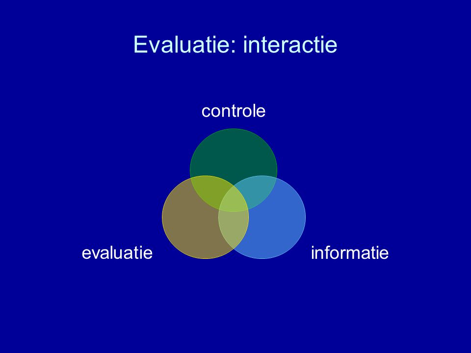 Evaluatie: interactie