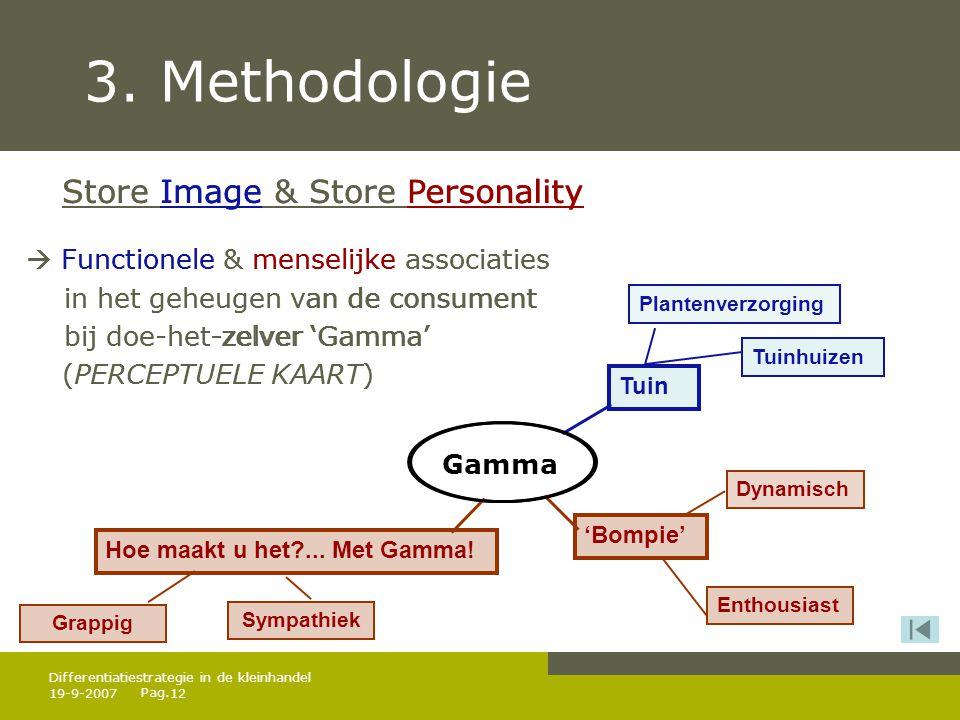 3. Methodologie 3. Methodologie Store Image & Store Personality
