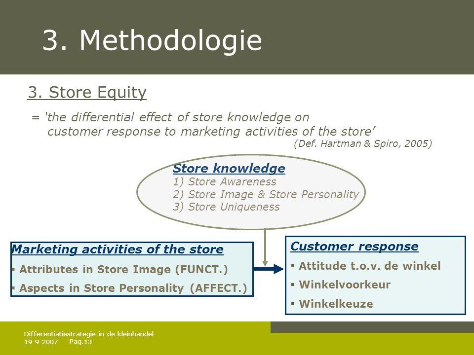 3. Methodologie 3. Store Equity