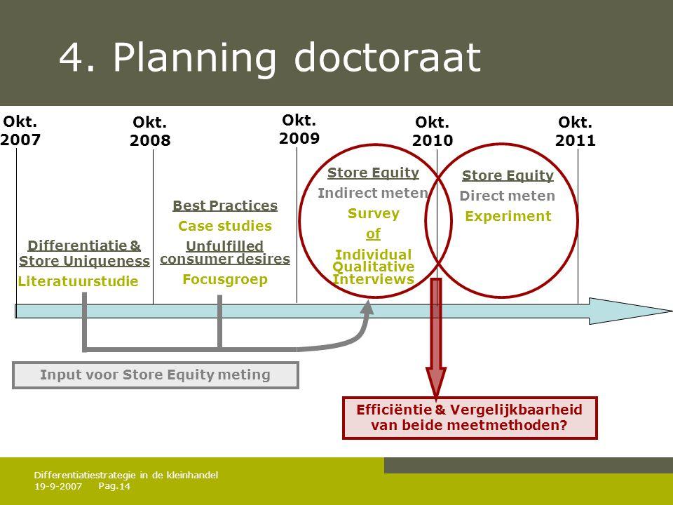 4. Planning doctoraat Okt. 2007 Okt. 2008 Okt. 2009 Okt. 2010