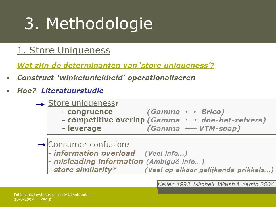 3. Methodologie 1. Store Uniqueness Consumer confusion: