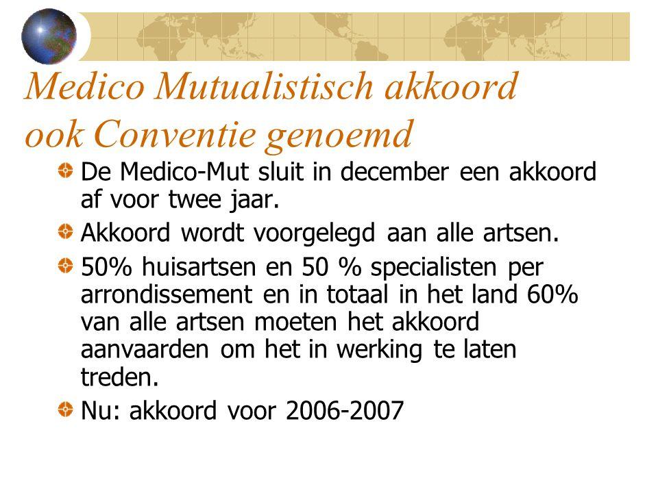 Medico Mutualistisch akkoord ook Conventie genoemd