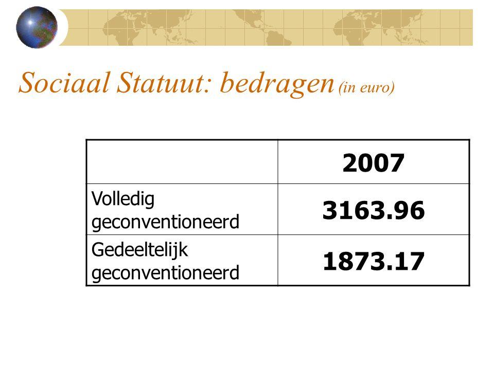 Sociaal Statuut: bedragen (in euro)