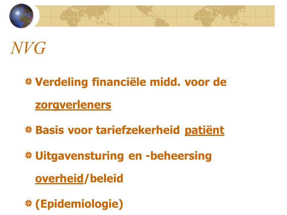 NVG Verdeling financiële midd. voor de zorgverleners