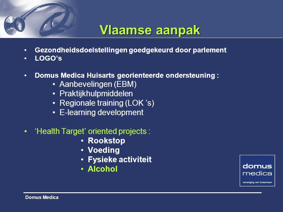 Vlaamse aanpak Aanbevelingen (EBM) Praktijkhulpmiddelen