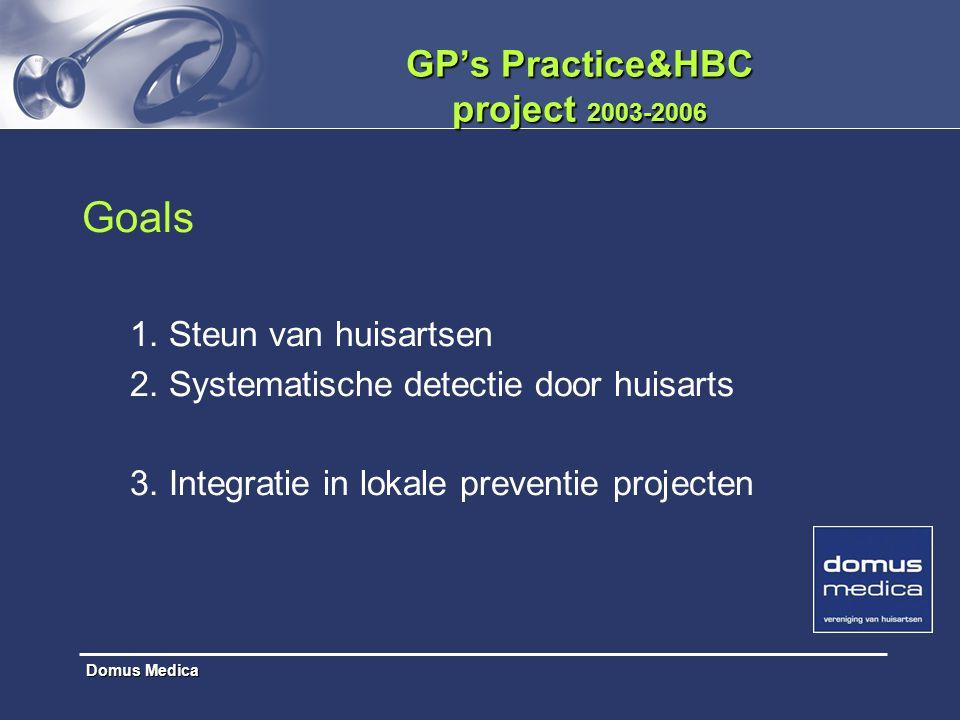 GP's Practice&HBC project 2003-2006
