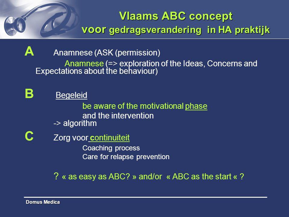 Vlaams ABC concept voor gedragsverandering in HA praktijk