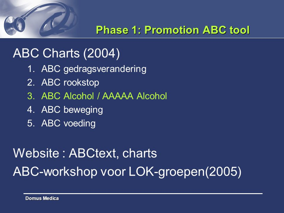 Phase 1: Promotion ABC tool