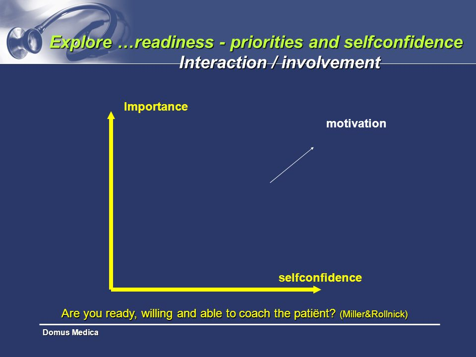 Explore …readiness - priorities and selfconfidence