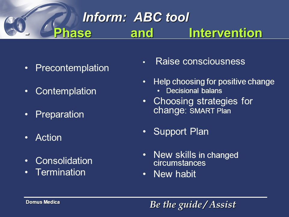 Inform: ABC tool - Phase and Intervention