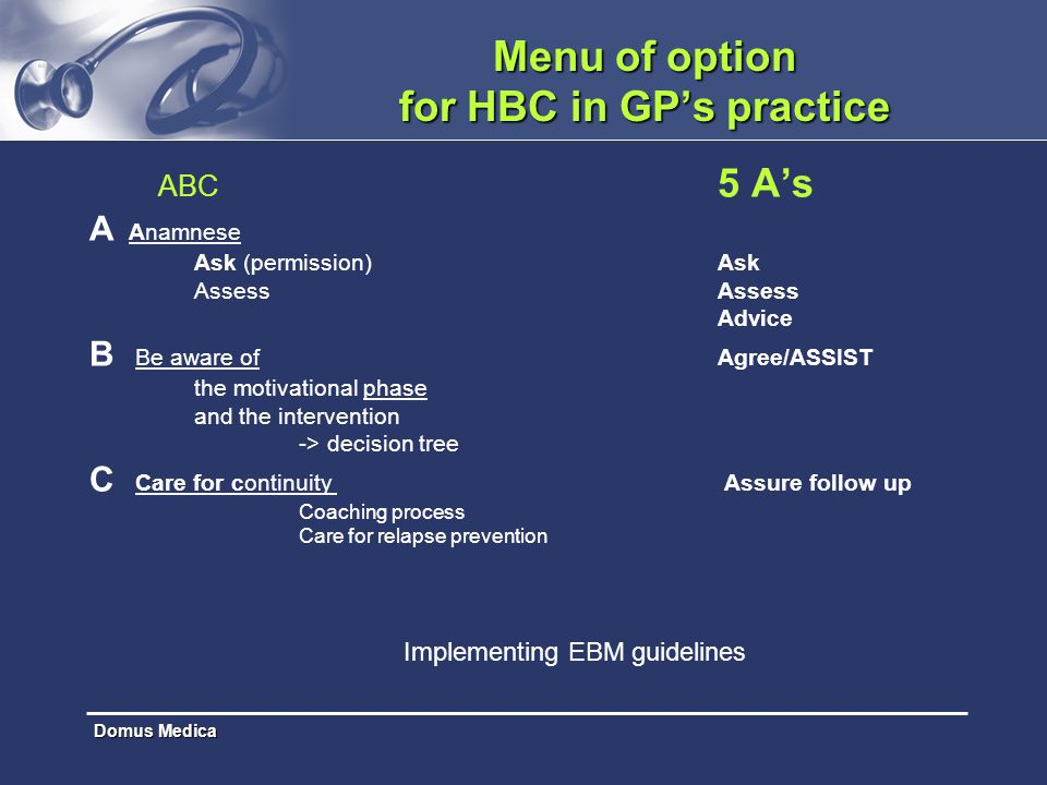 Menu of option for HBC in GP's practice