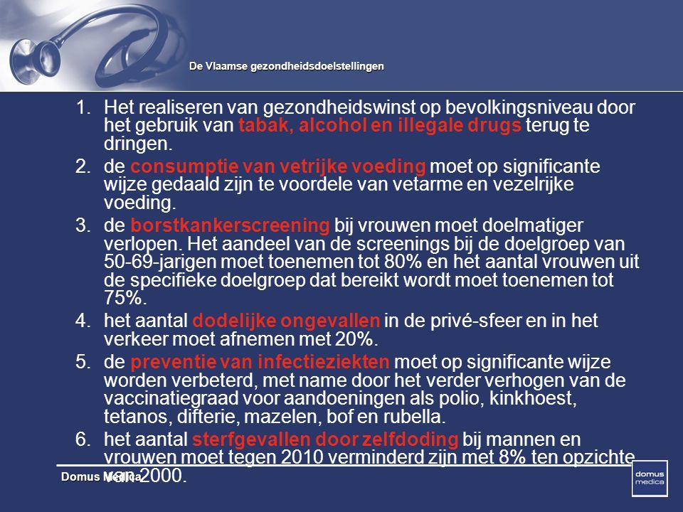 De Vlaamse gezondheidsdoelstellingen