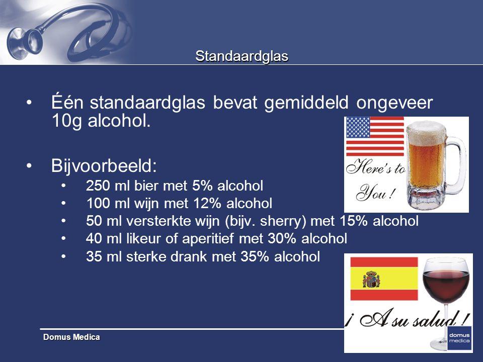 Één standaardglas bevat gemiddeld ongeveer 10g alcohol.