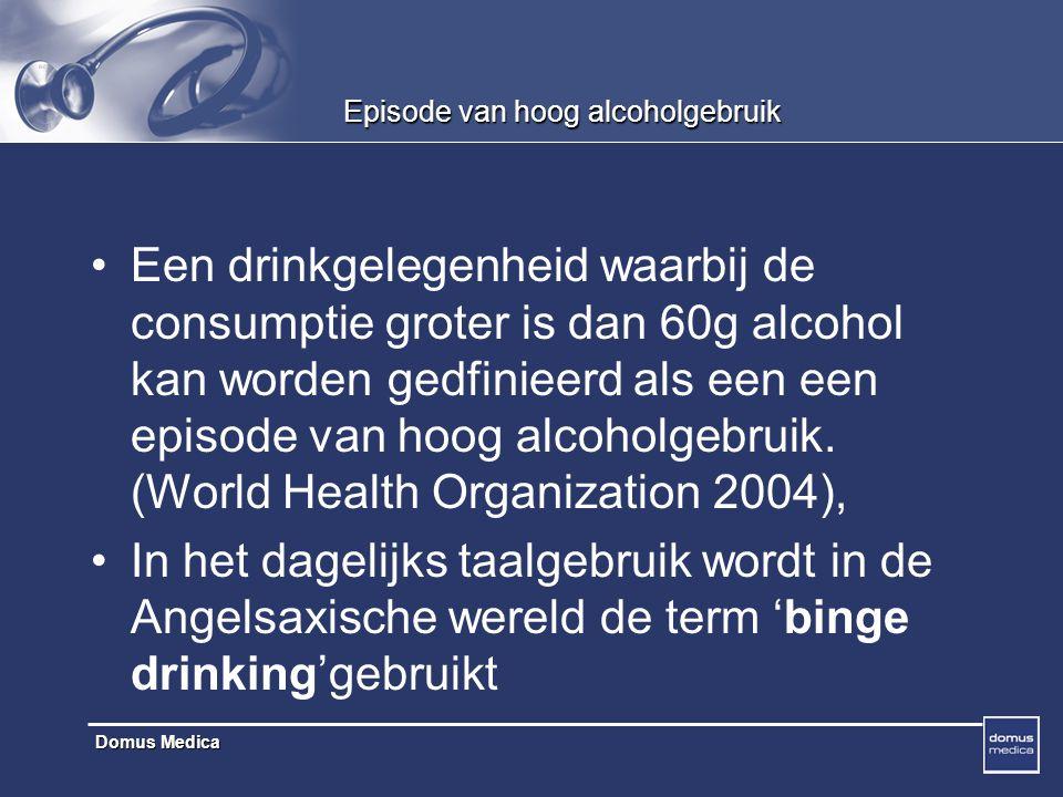 Episode van hoog alcoholgebruik