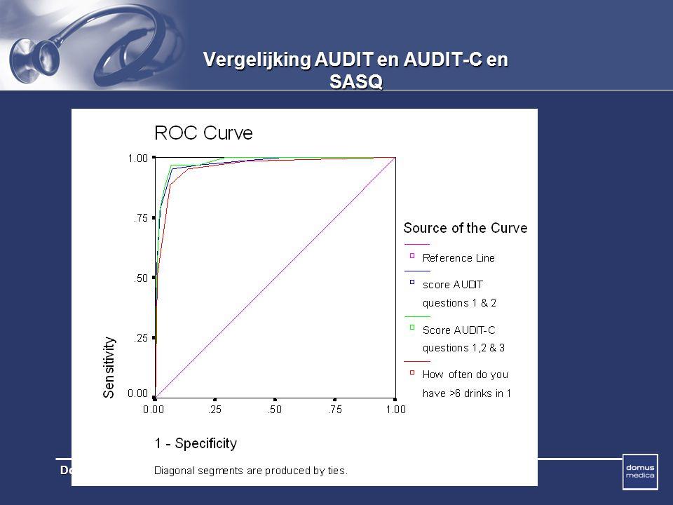 Vergelijking AUDIT en AUDIT-C en SASQ