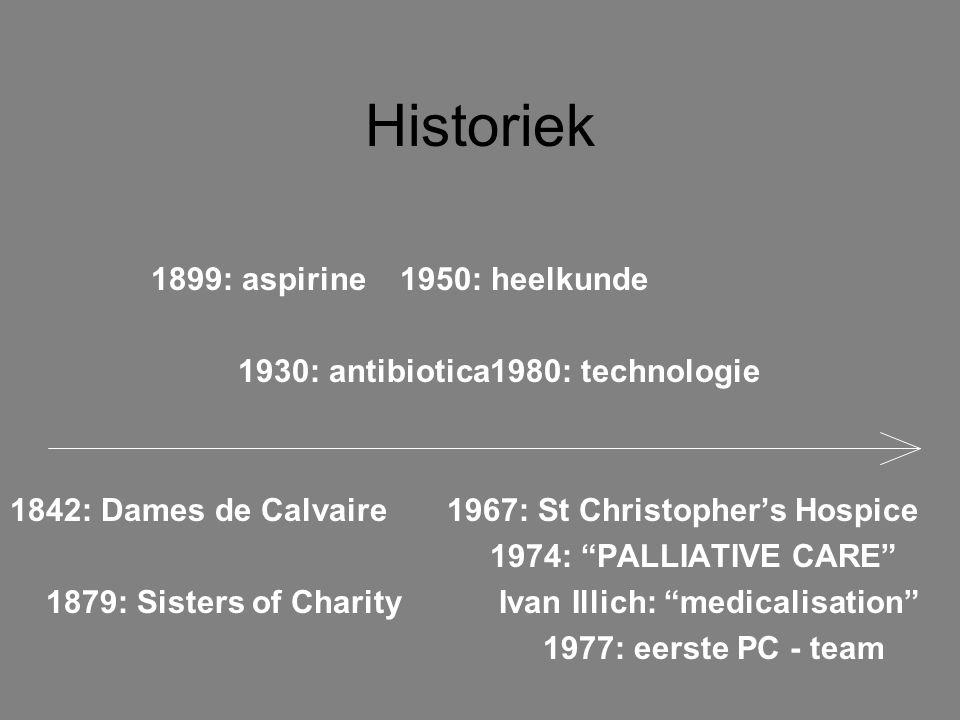 Historiek 1899: aspirine 1950: heelkunde