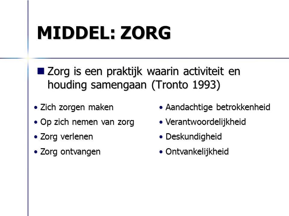 MIDDEL: ZORG Zorg is een praktijk waarin activiteit en houding samengaan (Tronto 1993) Zich zorgen maken.