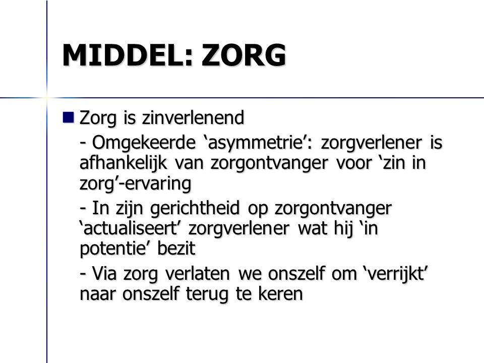 MIDDEL: ZORG Zorg is zinverlenend