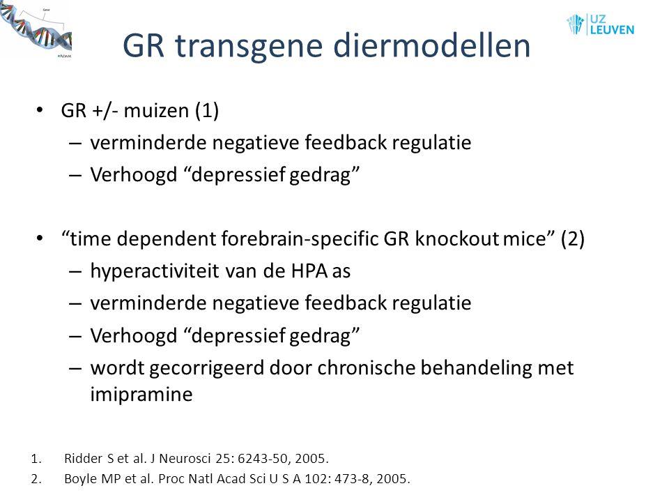 GR transgene diermodellen