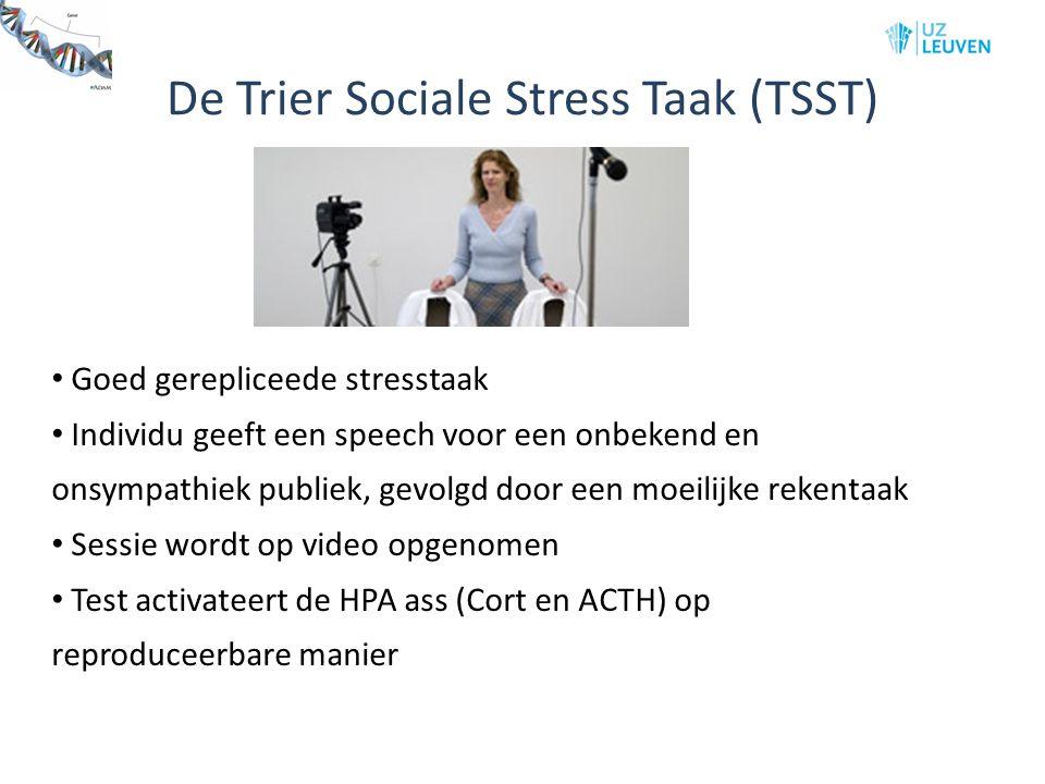 De Trier Sociale Stress Taak (TSST)