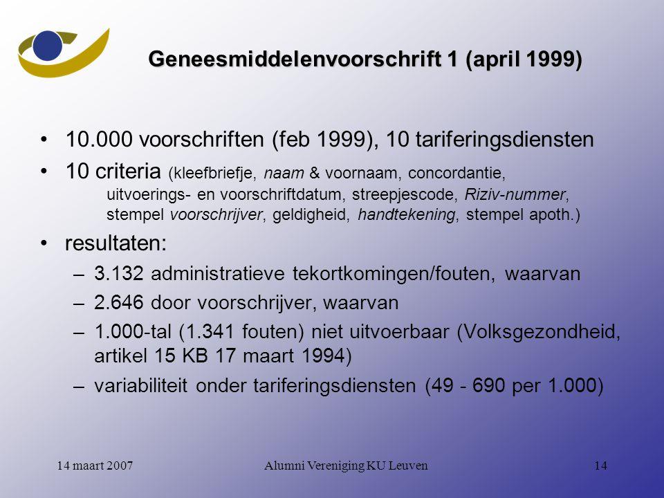 Geneesmiddelenvoorschrift 1 (april 1999)