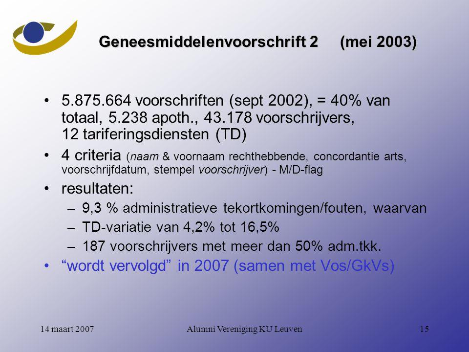 Geneesmiddelenvoorschrift 2 (mei 2003)